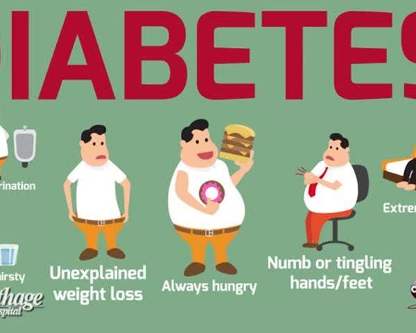 What's Going Around: Diabetes
