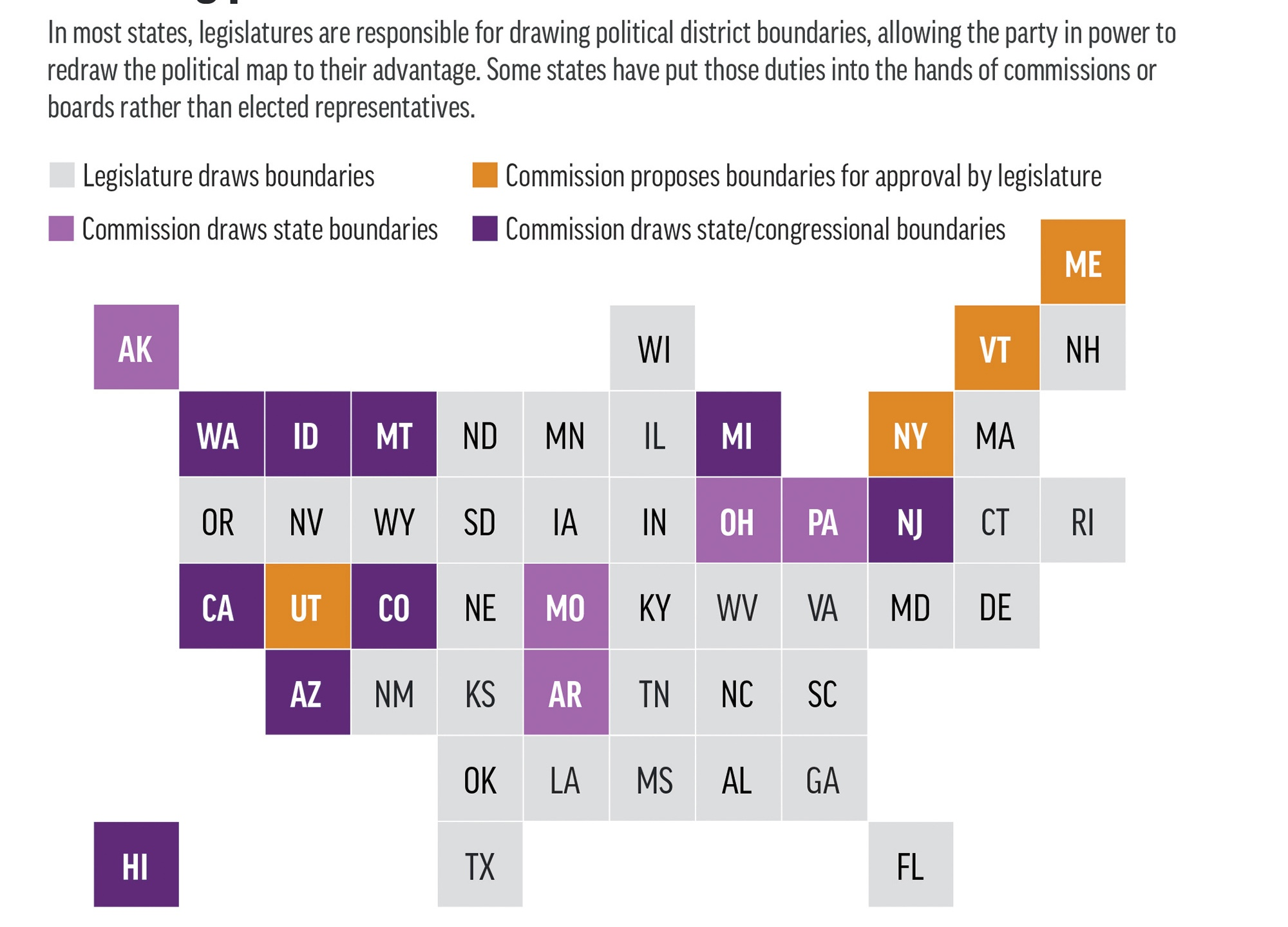 Explaining Election 2020-Redistricting Commissions